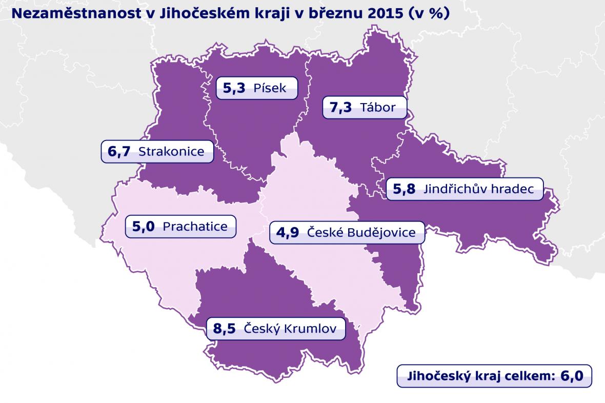 Nezaměstnanost v Jihočeském kraji v březnu 2015