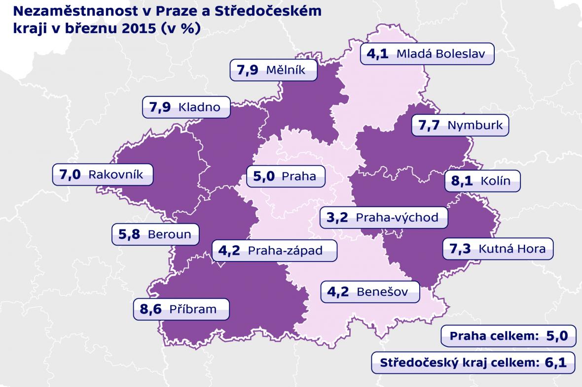 Nezaměstnanost ve Středočeském kraji v březnu 2015