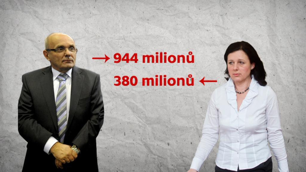 Zakázka spadala do éry ministrů Jankovského a Jourové