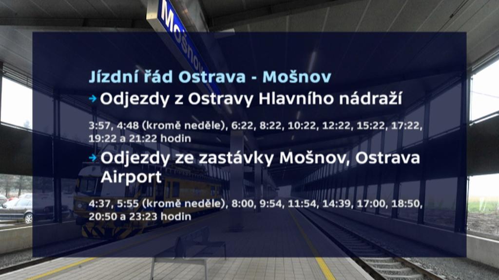 Jízdní řád Ostrava – Mošnov