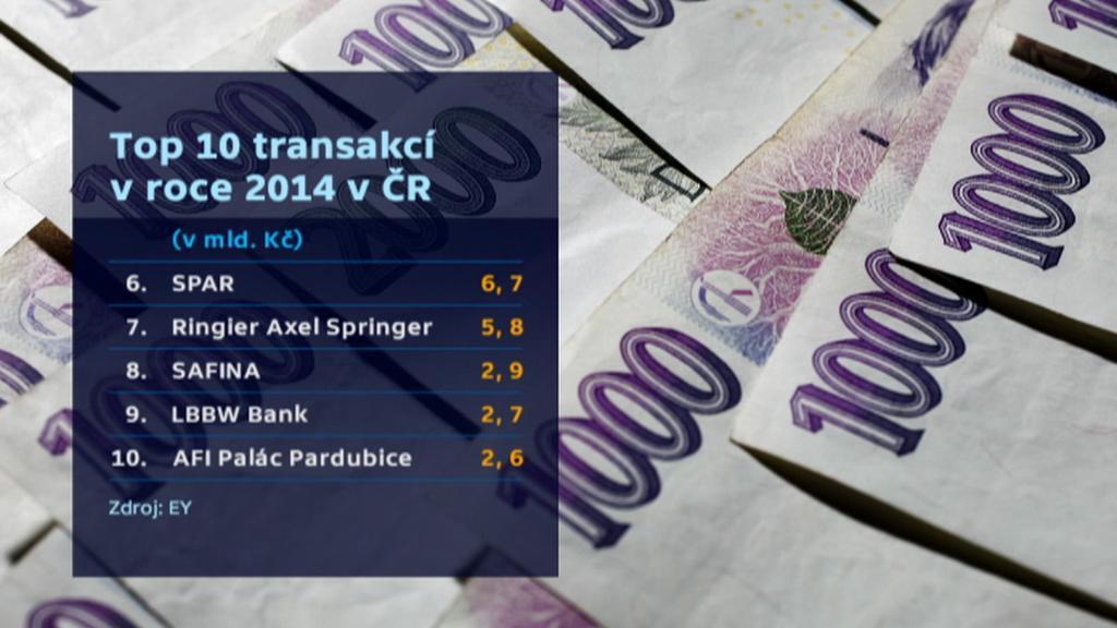 Top 10 transakcí v roce 2014 v Česku