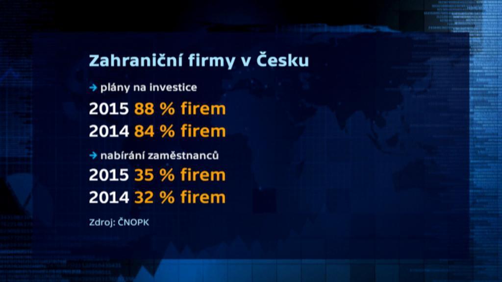 Zahraniční firmy v Česku