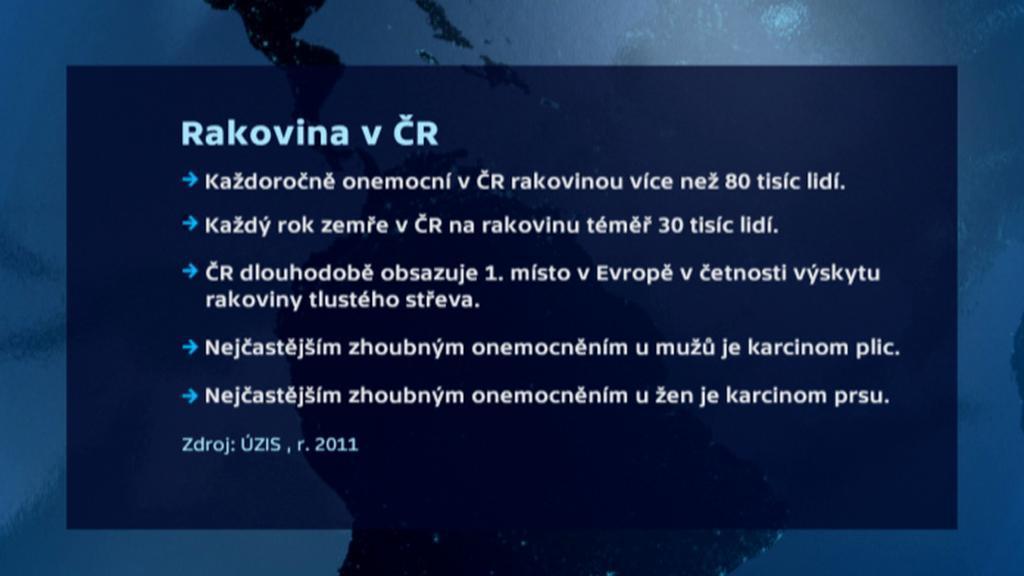 Rakovina v ČR