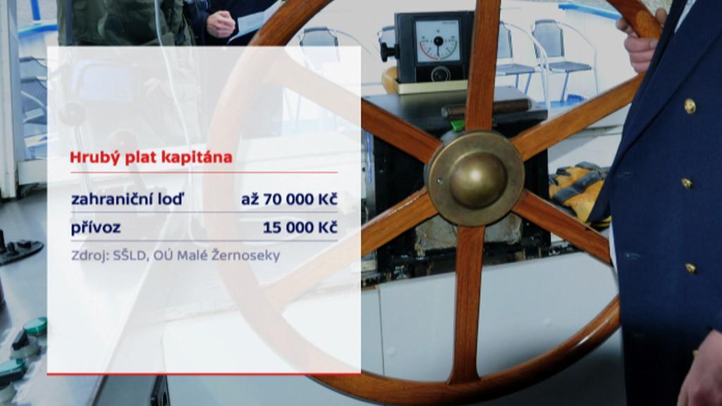 Porovnání platu převozníka a kapitána lodi v zahraničí
