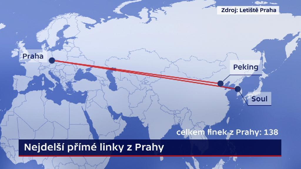 Nejdelší přímé linky z Prahy
