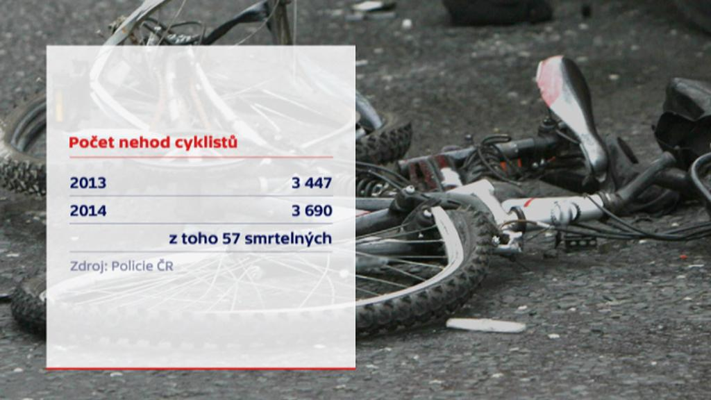 Počet nehod cyklistů