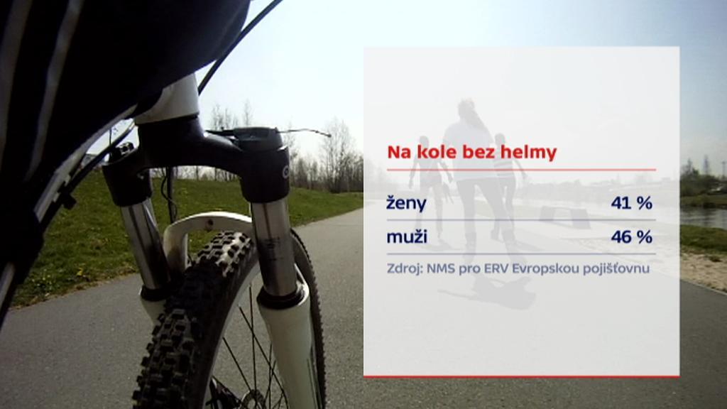 Na kole bez helmy
