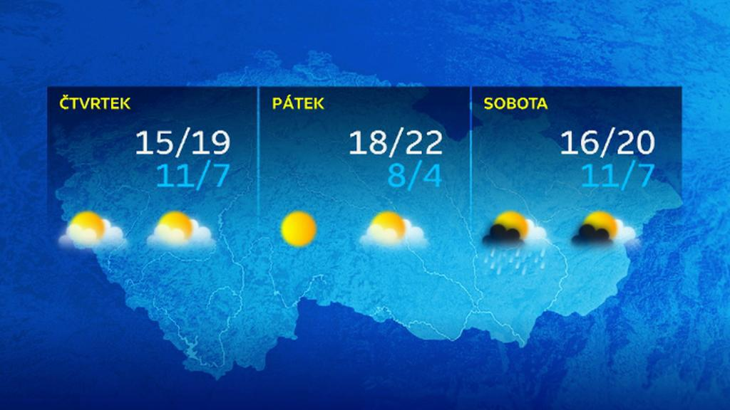 Předpověď počasí na 7.–9. 5.