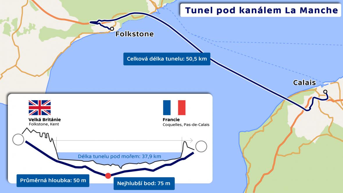 Tunel pod kanálem La Manche