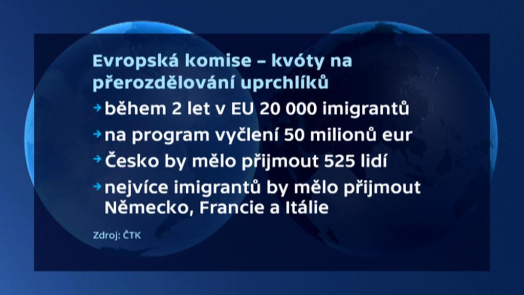 Návrh Evropské komise