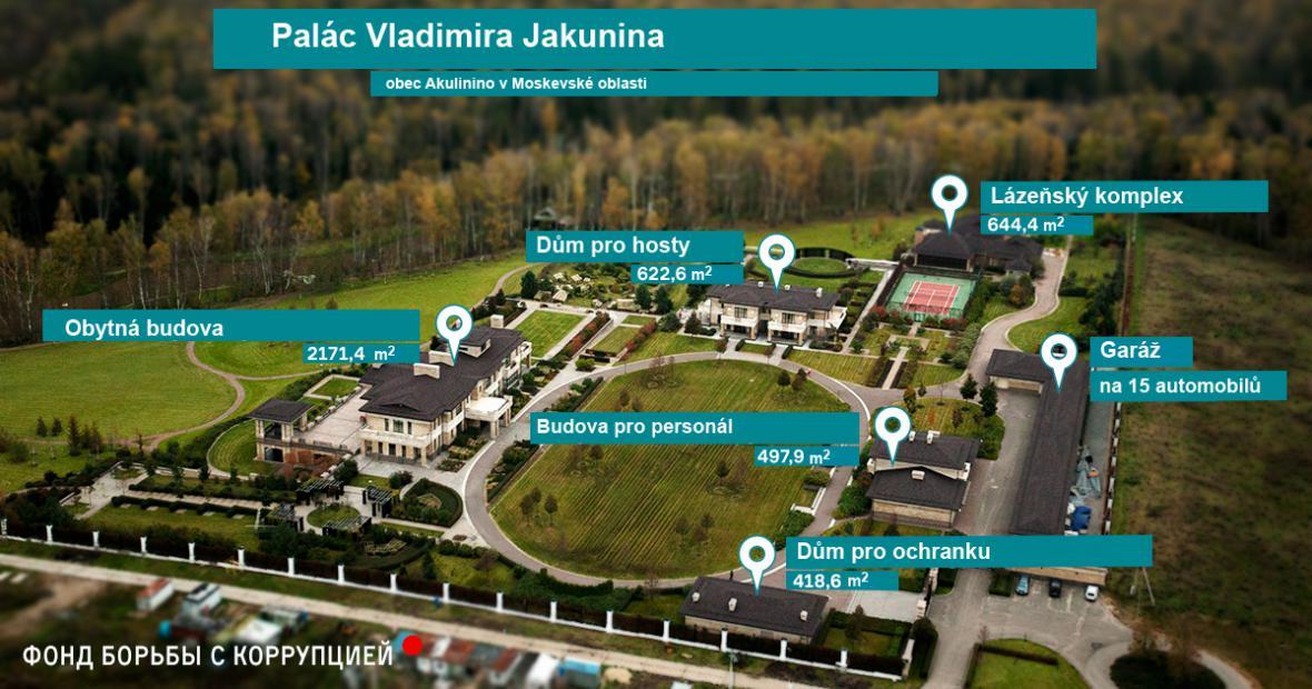 Jakuninův palác