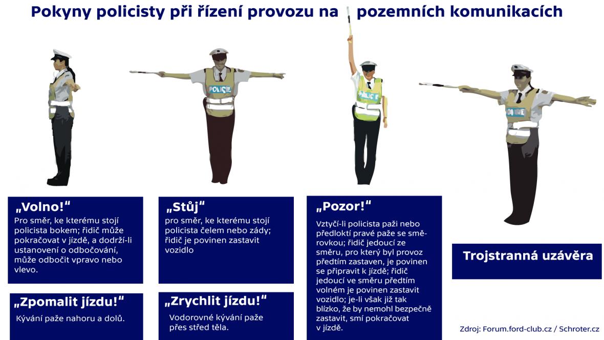 Pokyny policisty při řízení provozu na pozemních komunikacích