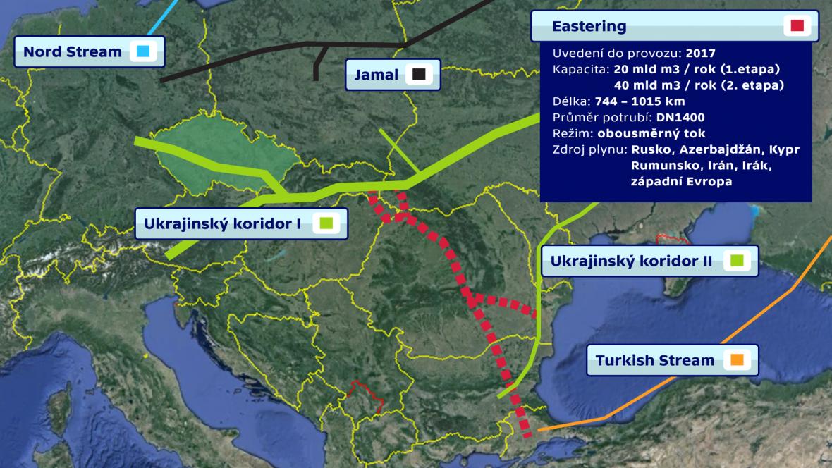 Plynovod Easterling v kontextu plynárenské mapy Evropy