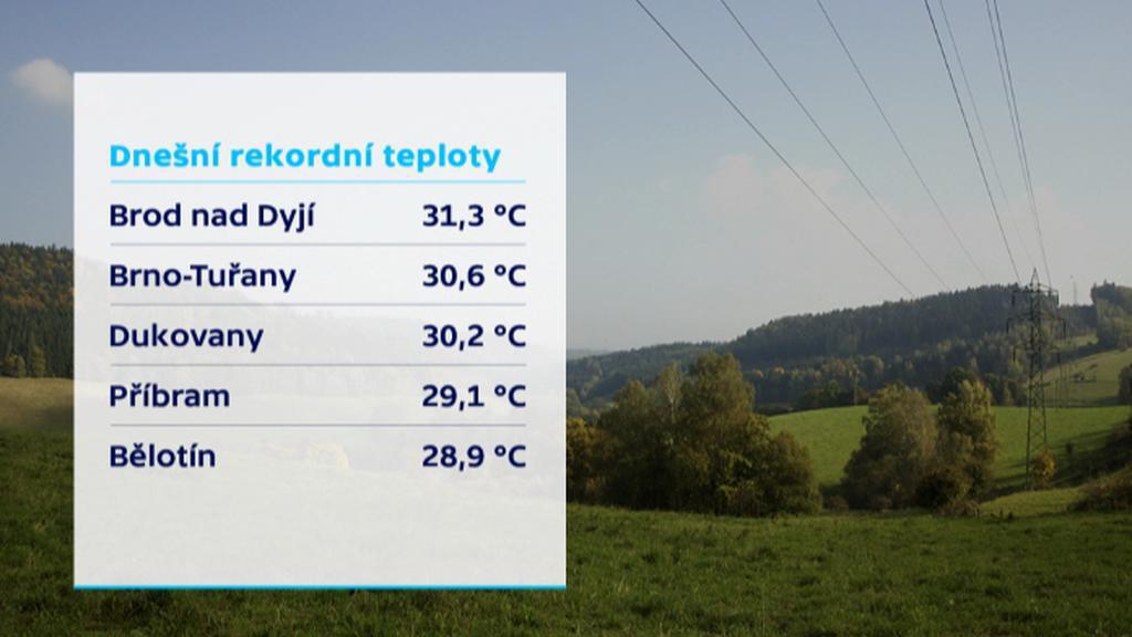 Rekordní teploty