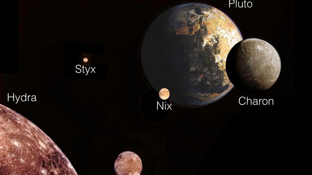 Schéma měsíců Pluta