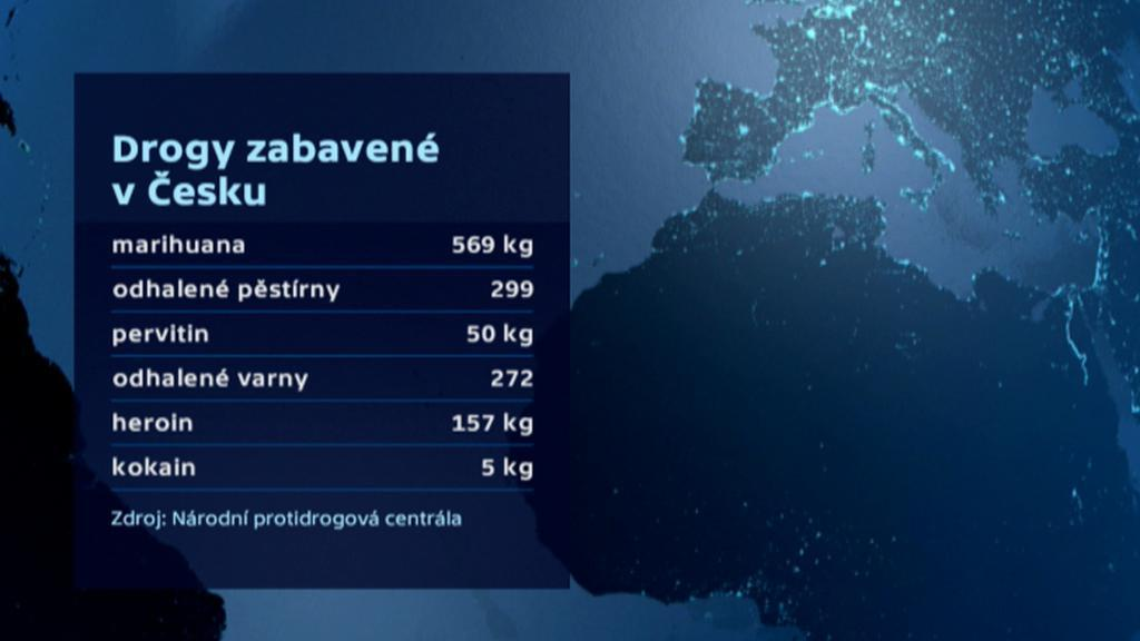 Drogy zabavené v Česku