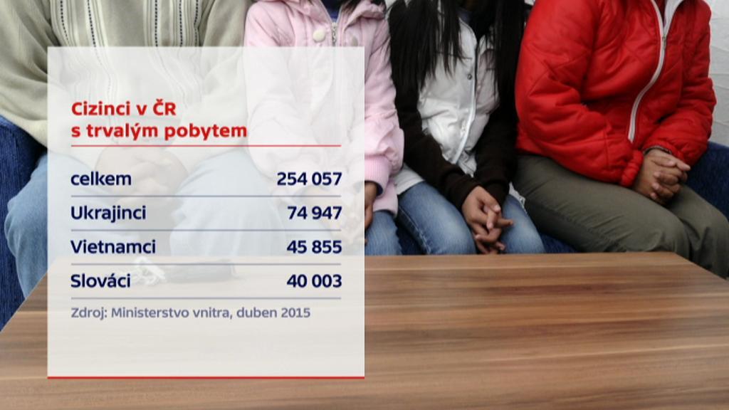 Cizinci v ČR s trvalým pobytem