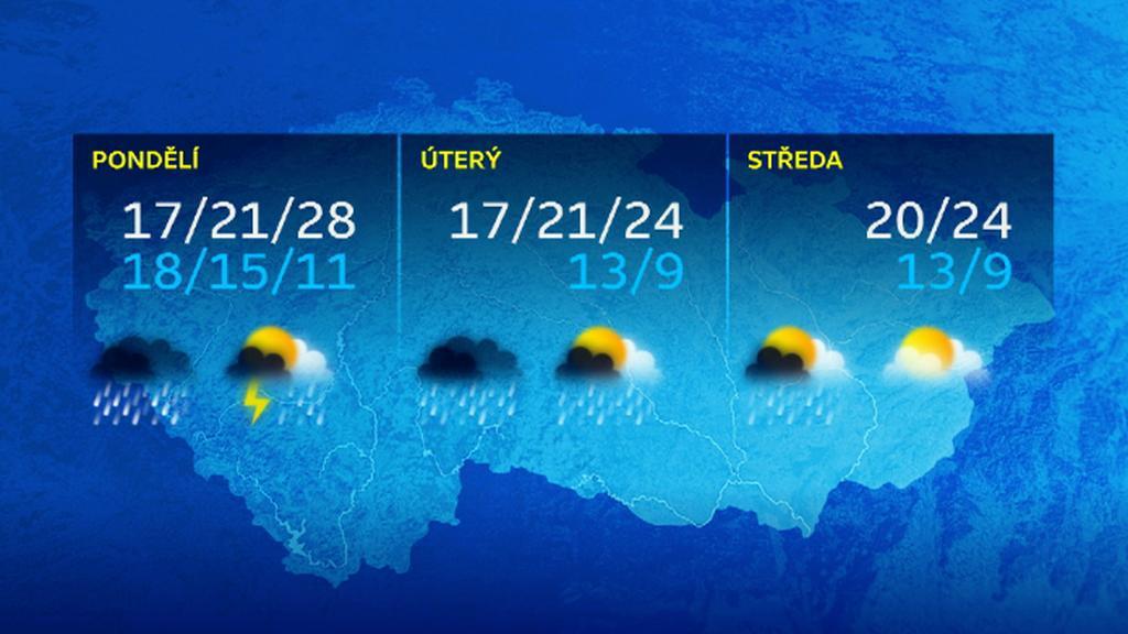Počasí na začátku nového týdne