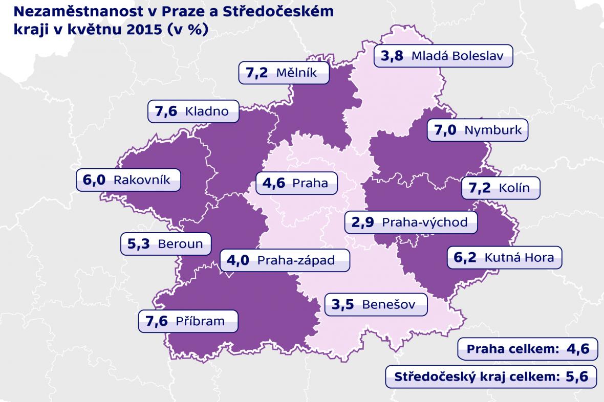 Nezaměstnanost v Praze a Středočeském kraji v květnu 2015 (v %)
