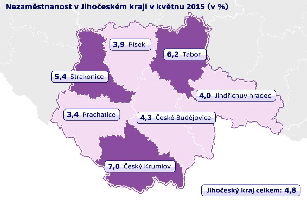 Nezaměstnanost v Jihočeském kraji v květnu 2015