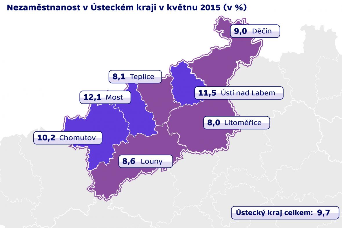 Nezaměstnanost v Ústeckém kraji v květnu 2015
