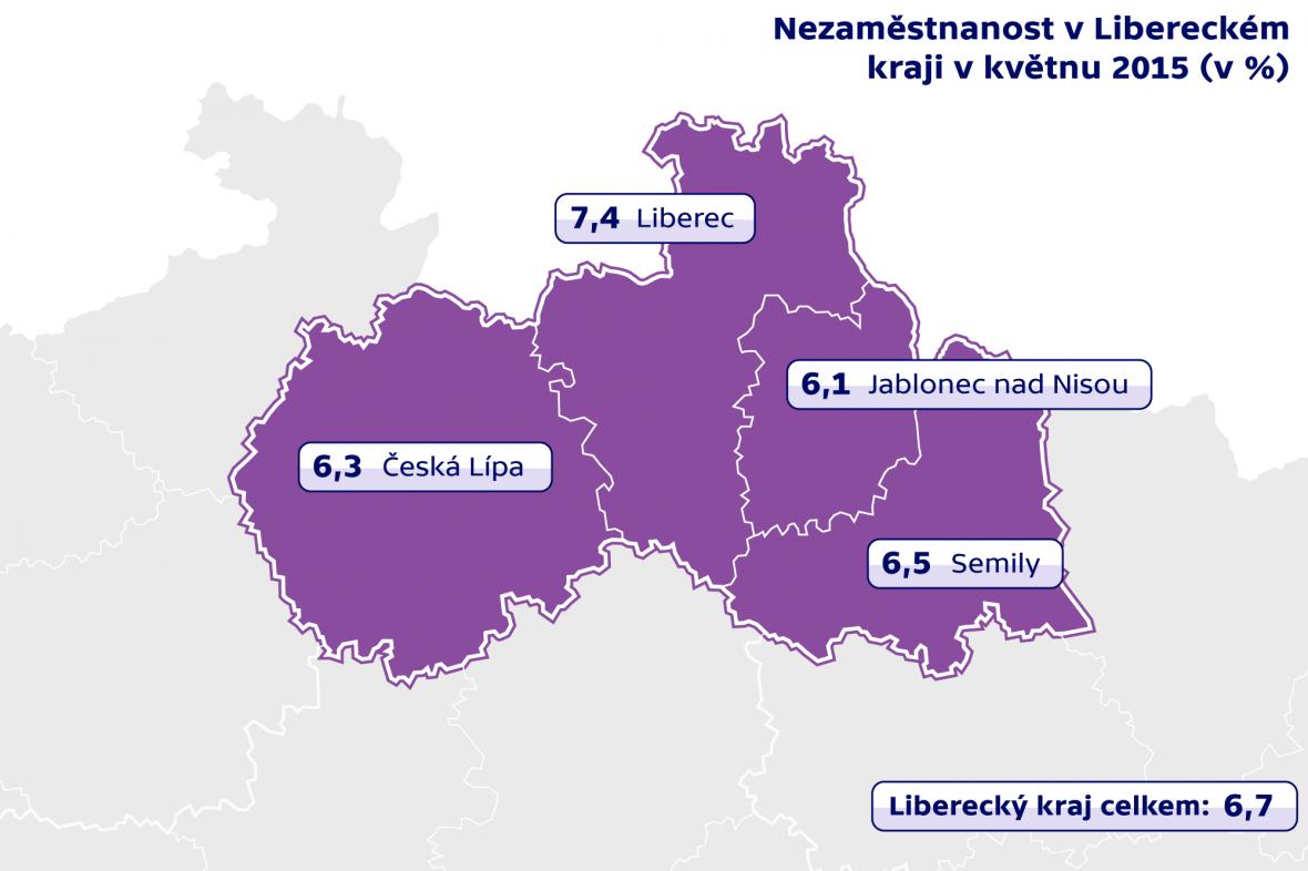 Nezaměstnanost v Libereckém kraji v květnu 2015