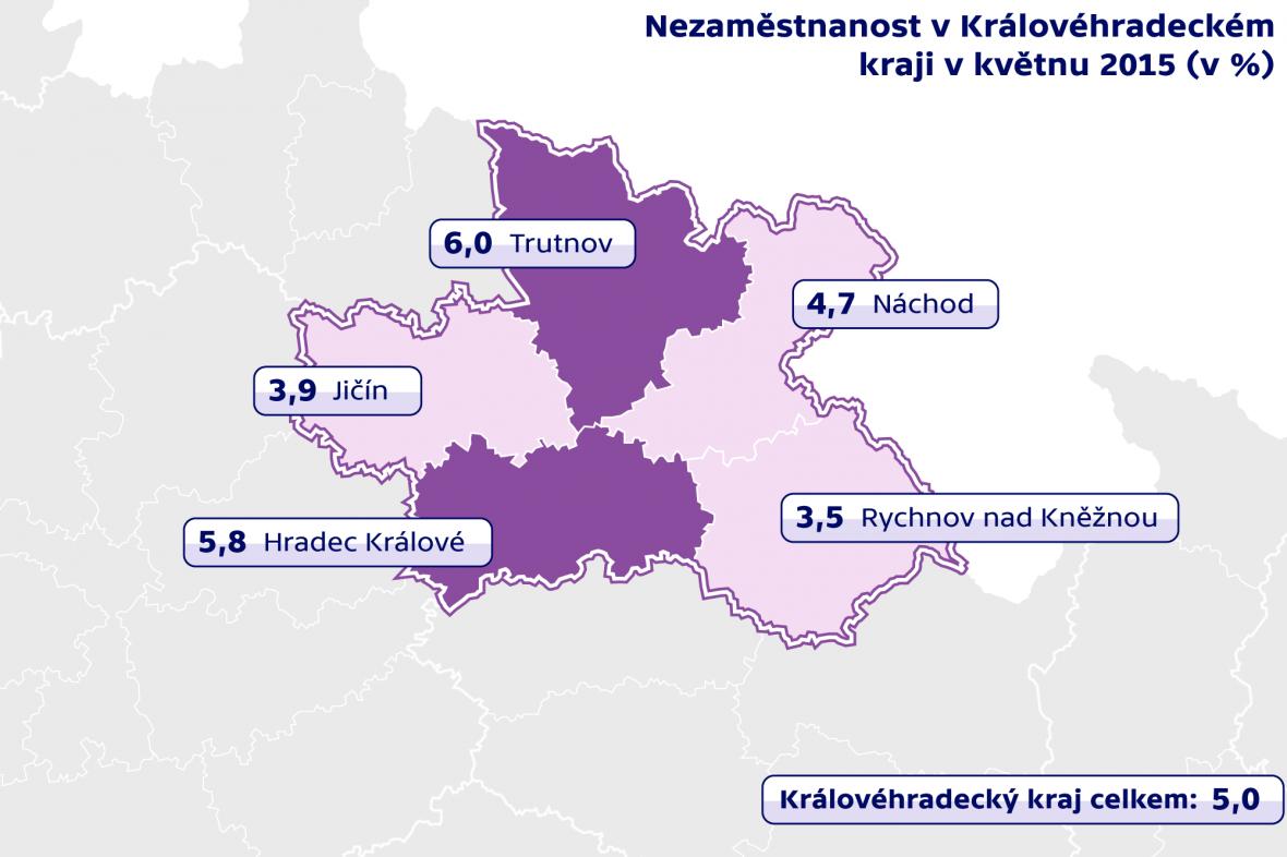 Nezaměstnanost v Královéhradeckém kraji v květnu 2015
