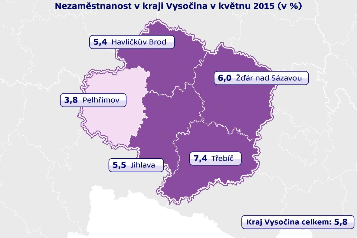 Nezaměstnanost v Kraji Vysočina v květnu 2015