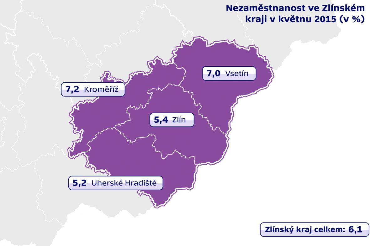 Nezaměstnanost ve Zlínském kraji v květnu 2015