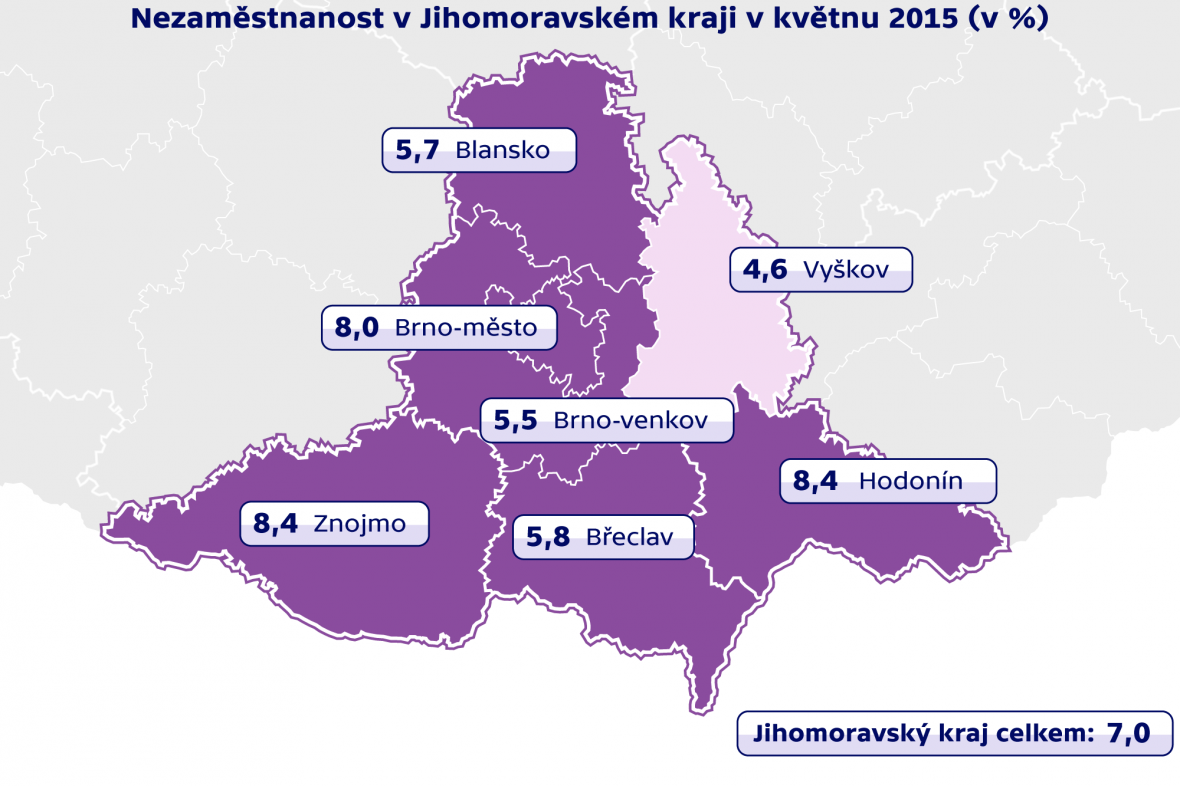 Nezaměstnanost v Jihomoravském kraji v květnu 2015