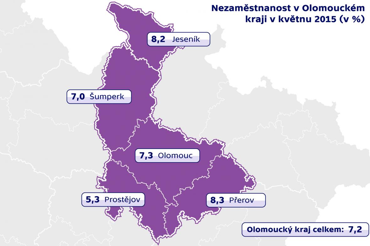 Nezaměstnanost v Olomouckém kraji v květnu 2015