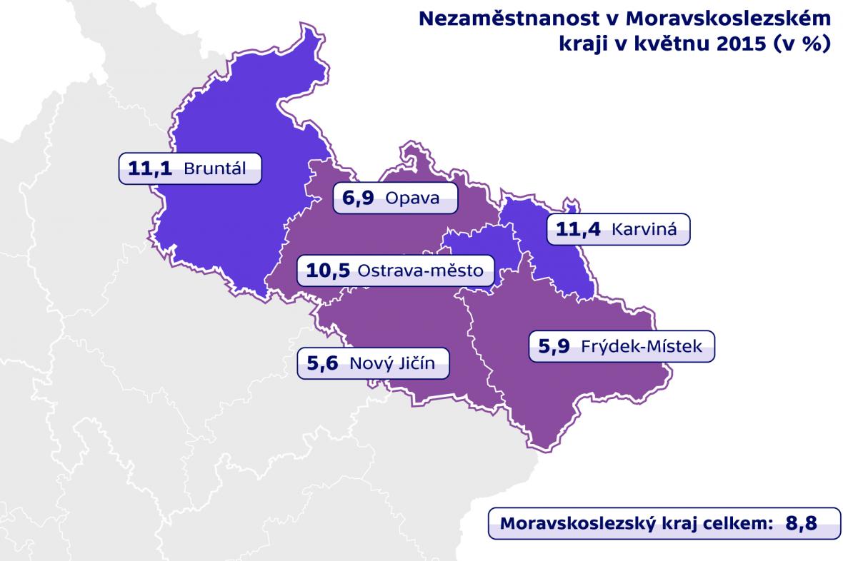 Nezaměstnanost v Moravskoslezském kraji v květnu 2015