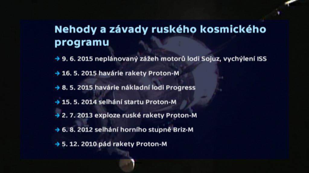 Nehody a závady ruského kosmického programu