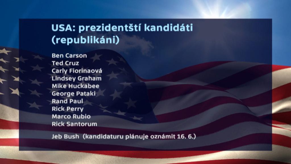 Prezidentští kandidáti - republikáni