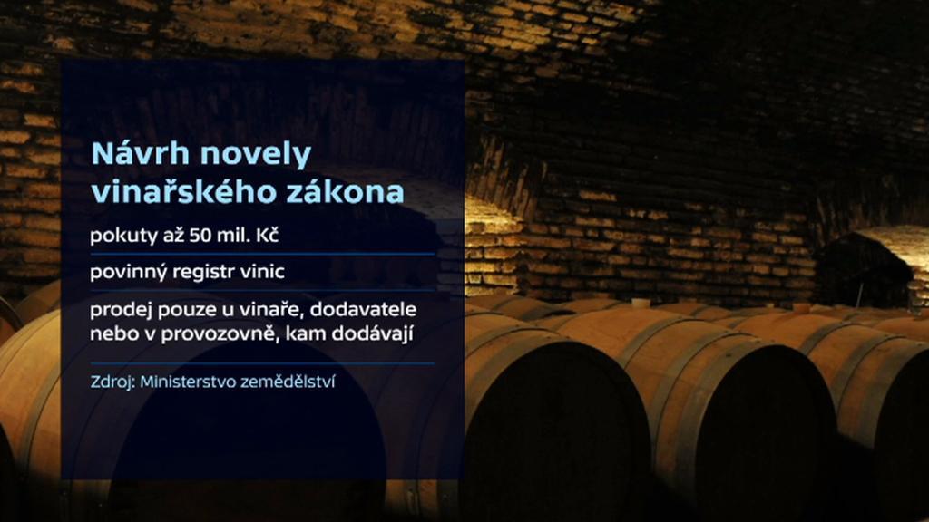 Návrh novely vinařského zákona