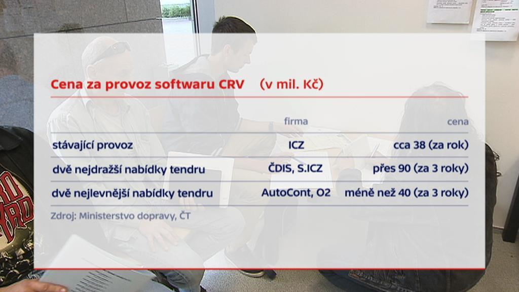 Nabídky zájemců o provozování CRV