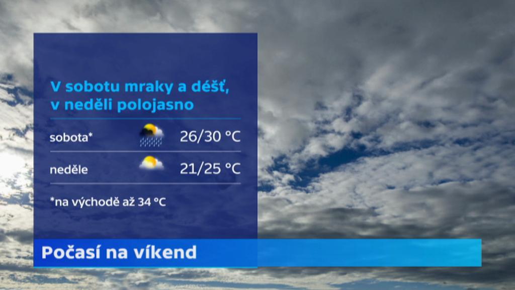 Počasí na víkend