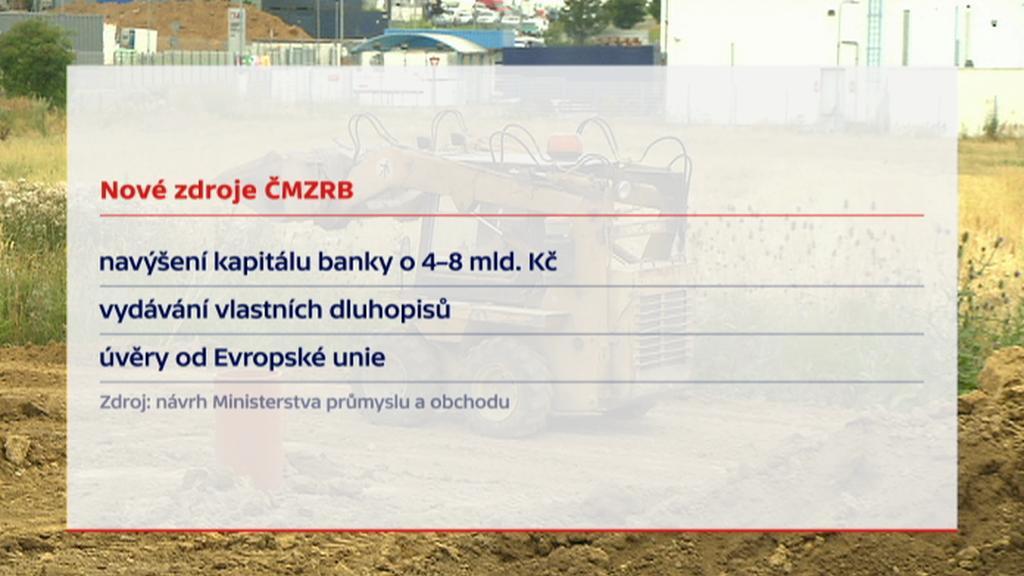 Nové zdroje ČMZRB