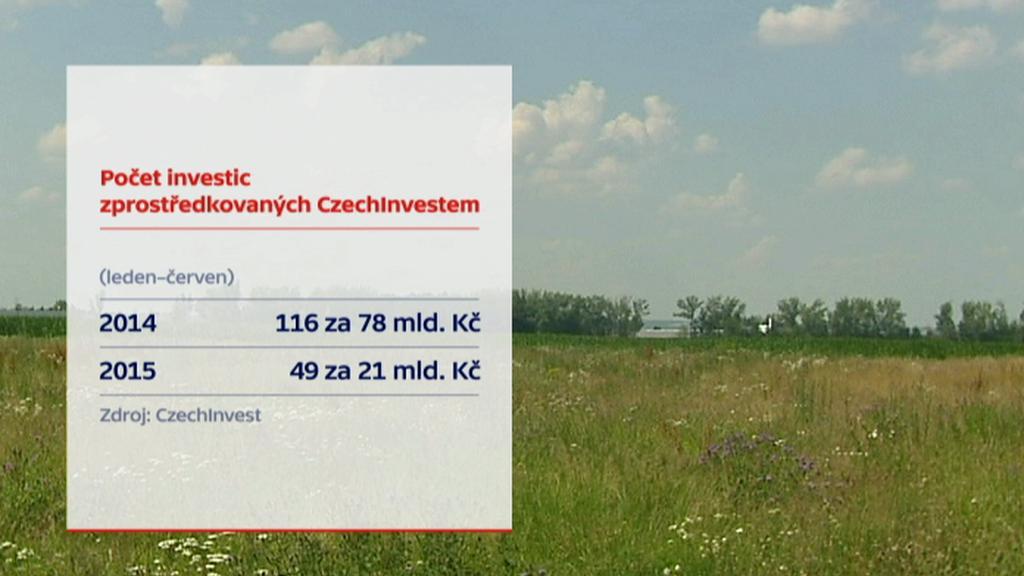 Počet investic zprostředkovaných CzechInvestem