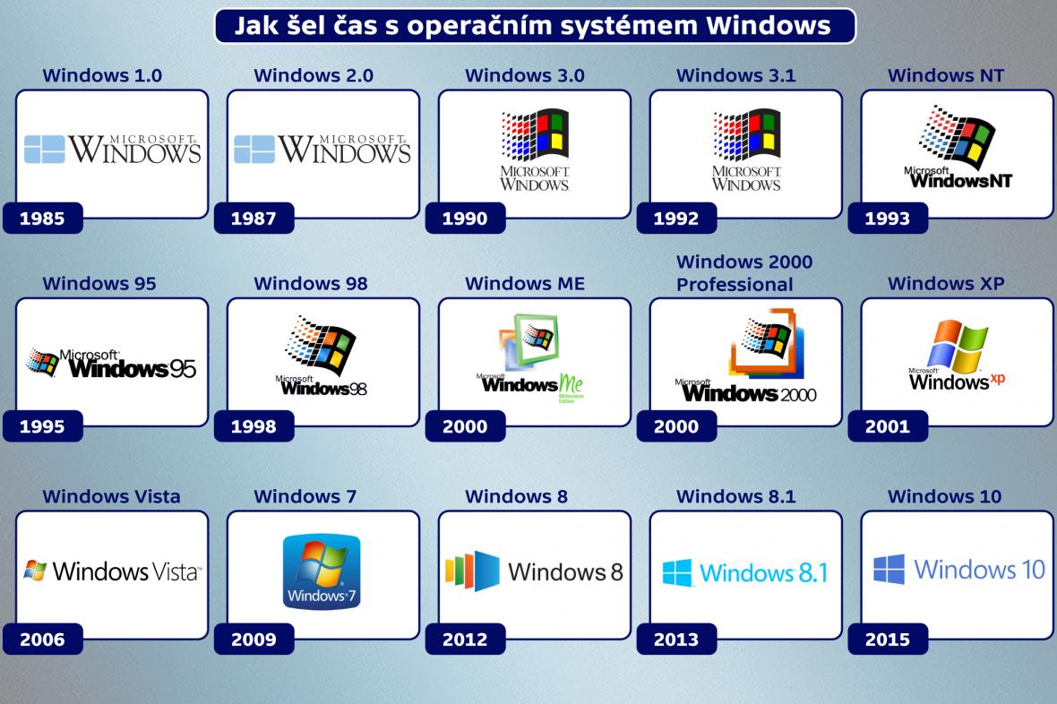 Jak šel čas s operačním systémem Windows