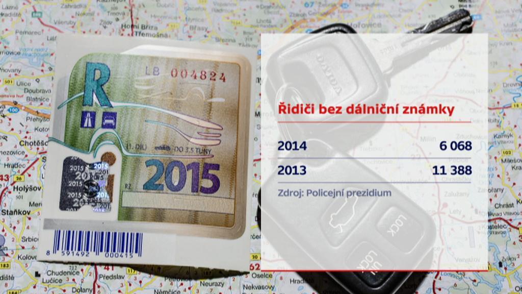Nové dálniční známky pomohou i policistům