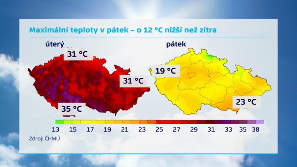 Teplotní maxima v úterý a v pátek