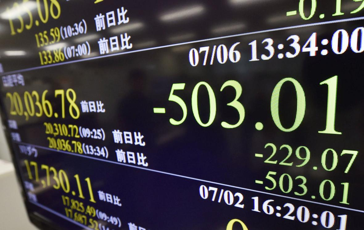 Index tokijské burzy Nikkei reaguje na výsledek řeckého referenda