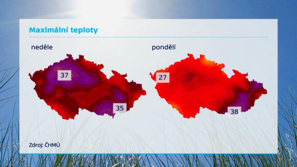 Maximální teploty ve státní svátky