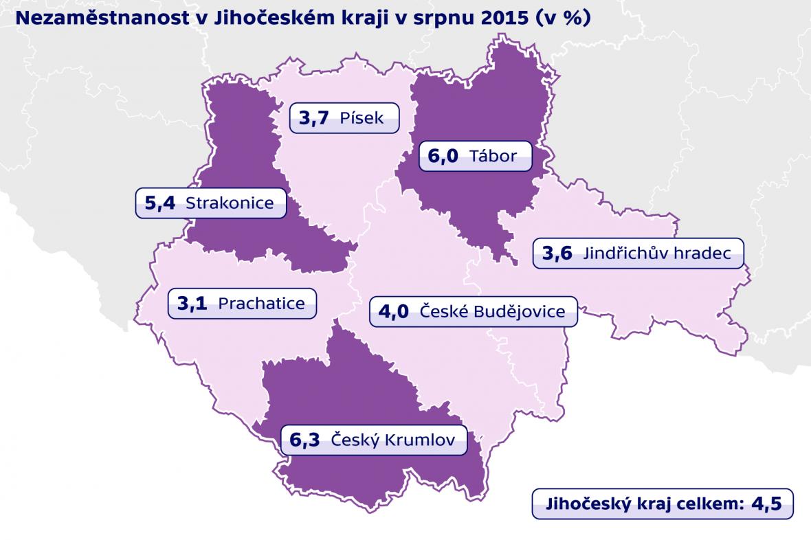 Nezaměstnanost v Jihočeském kraji v srpnu 2015