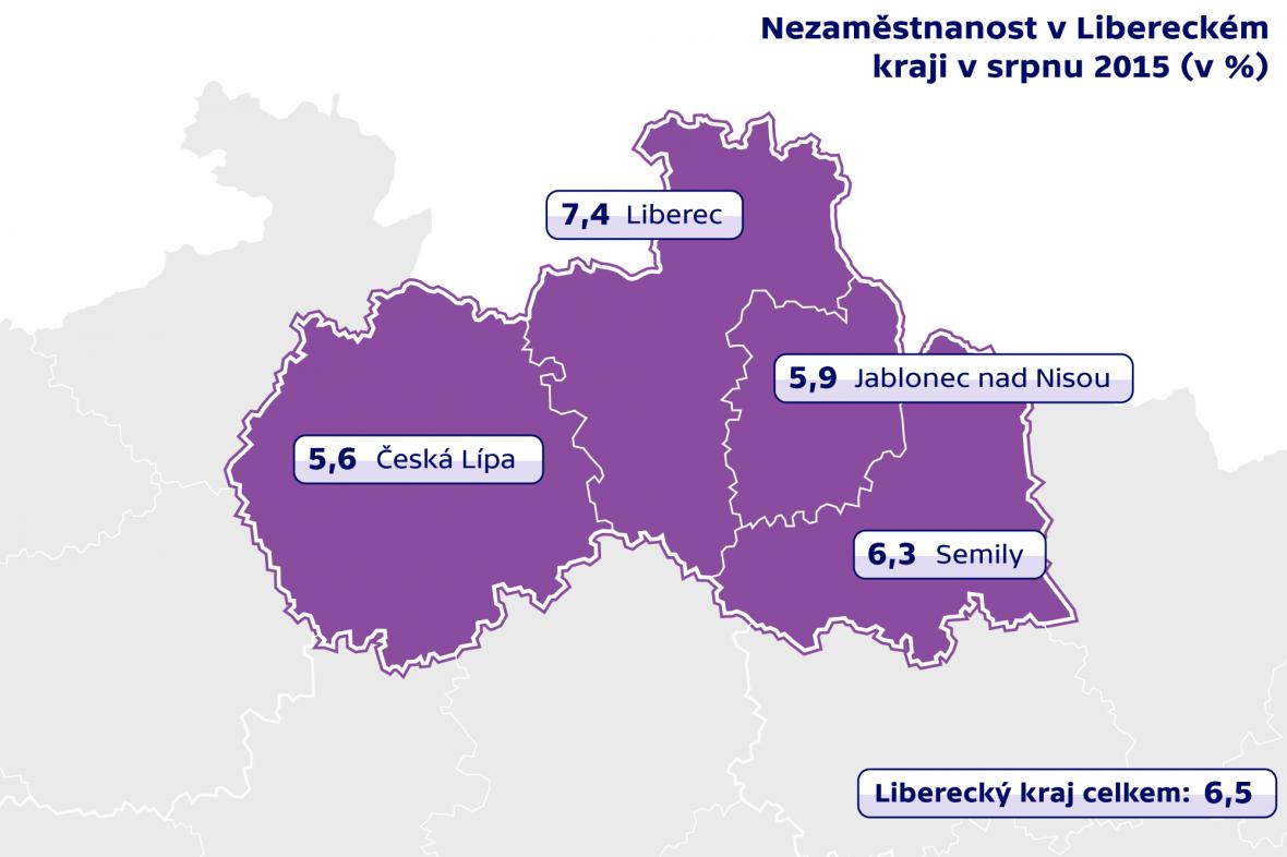 Nezaměstnanost v Libereckém kraji v srpnu 2015