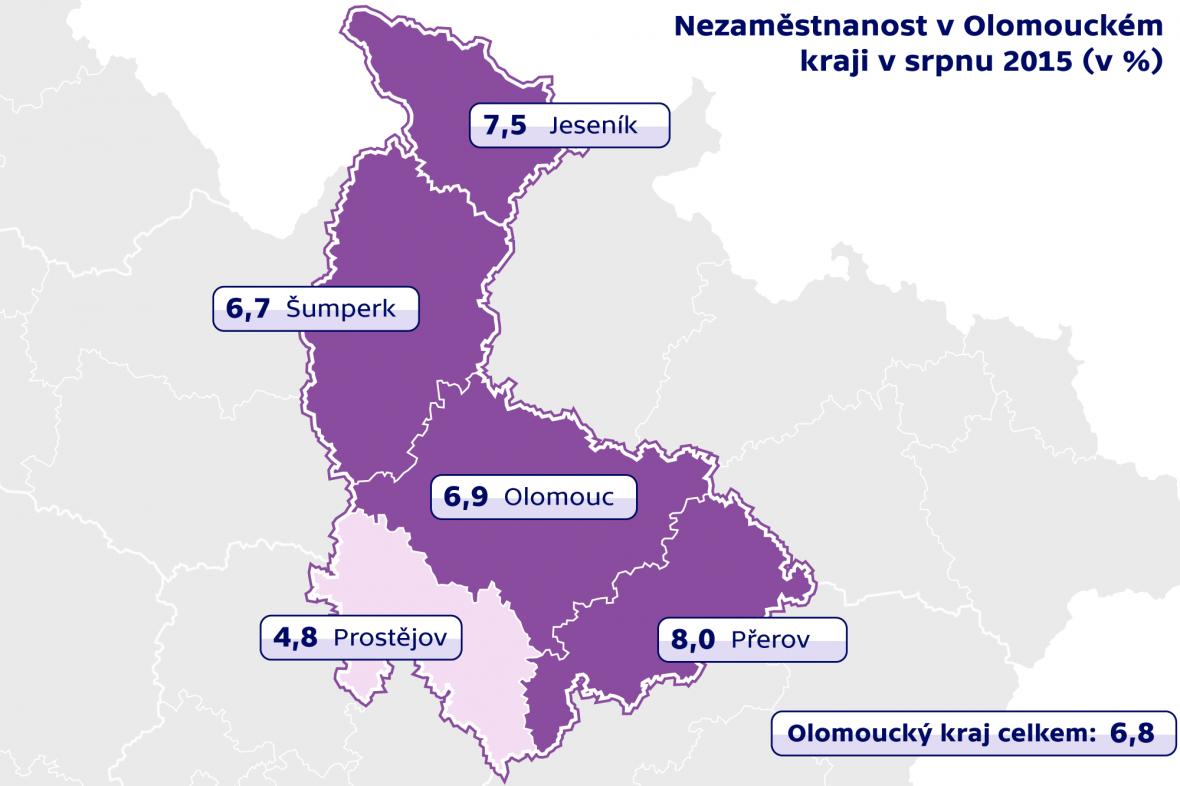 Nezaměstnanost v Olomouckém kraji v srpnu 2015