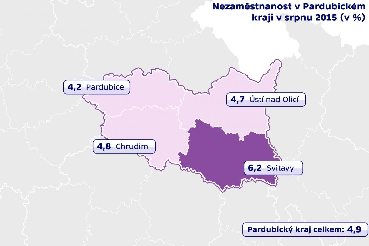 Nezaměstnanost v Pardubickém kraji v srpnu 2015