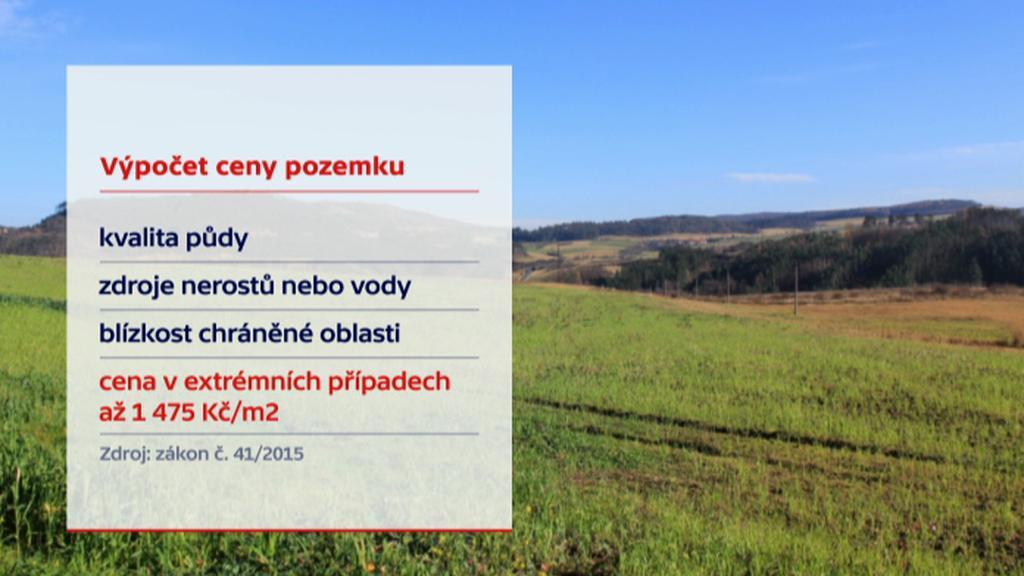 Výpočet ceny pozemku