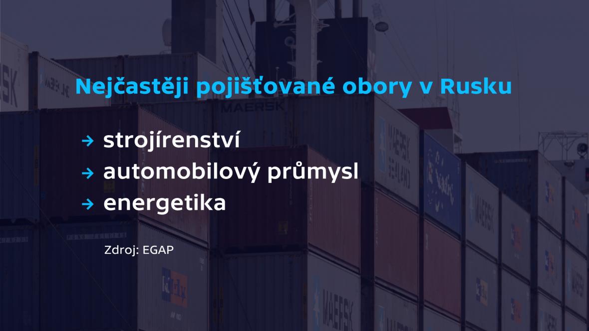Obchod Česka s Ruskem